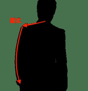ワイシャツの裄丈の測り方