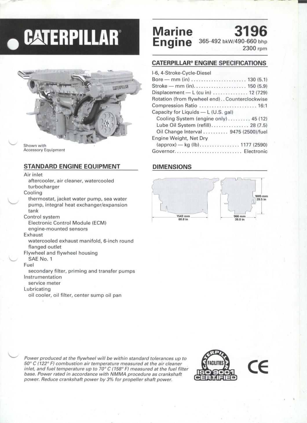 Cat 3412 Parts Manual Pdf 3512 Genset Wiring Diagram Exelent Valve Adjustment Motif Ideas