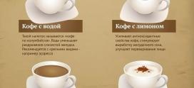 Какие добавки делают кофе полезным.