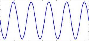 Sine wave 33