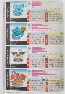 Dragon Quest I & II Official Guide Book bestiary