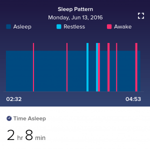 A detailed sleep record for one day