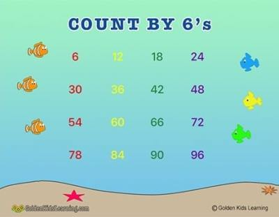 Skip counting by 6s Learning Chart