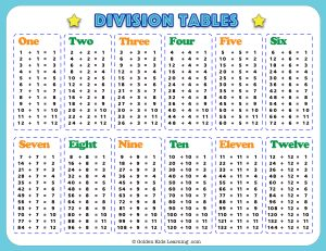 Division Table 2