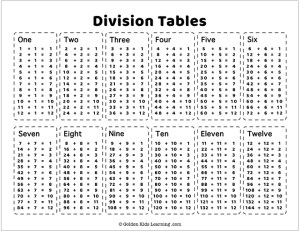 Division Table 3
