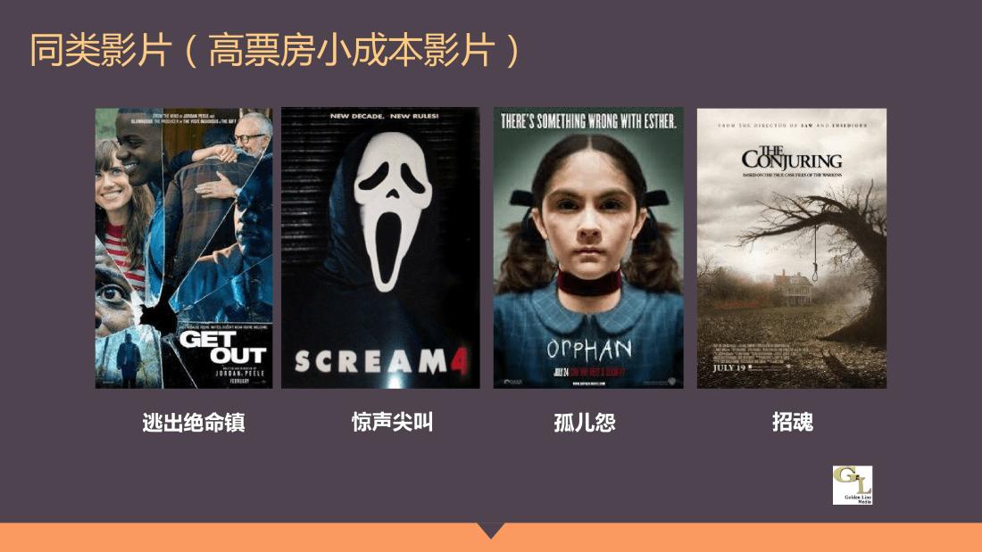 陈涵电影(19).pdf_page_06
