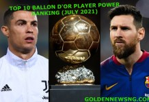 Top 10 Ballon d'Or Player Power Rankings July 2021