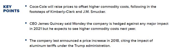 Coke is raising prices