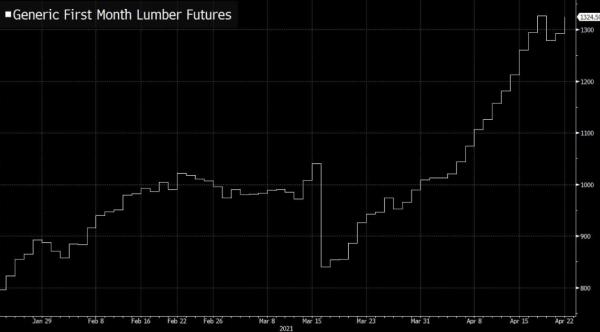 Lumber prices rising