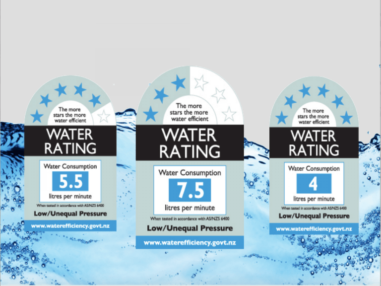 water efficiency graphic