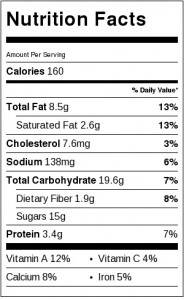 Cranberry-Pomegranite-Salad-Nutrition-Label