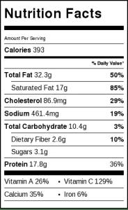 Nutrition label for Creamy Broccoli Cheddar Soup