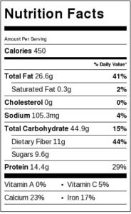 Nutrition Label for Coconut Porridge with Poached Pears