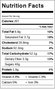 Nutrition Label for Vanilla Cinnamon Poached Pears