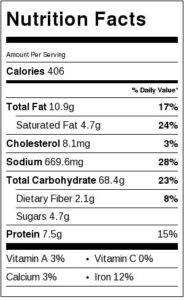 Nutrition Label for Traditional Irish Soda Bread
