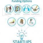 Review of 2015 Startup Funding Platforms