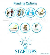 Startup Funding PlatformImage