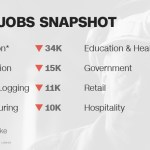Dismal Jobs Report Puts Fed On Hold for Now