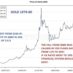 Gold in 1979-1980