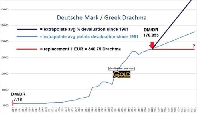 DM-DRACHMA-1960-2015