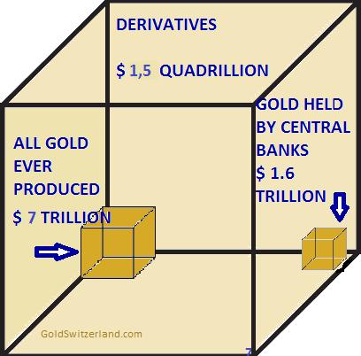 Derivative-Cube-071216