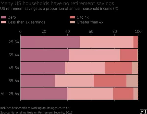 US-Pension-crisis-270017