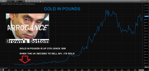 WILL THE FED TELL EVERY AMERICAN TO BUY GOLD BEFORE IT DESTROYS THE DOLLAR?