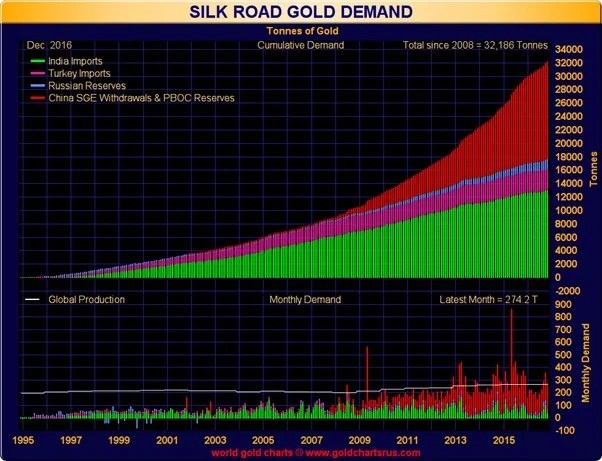 Silk-road-gold-240217