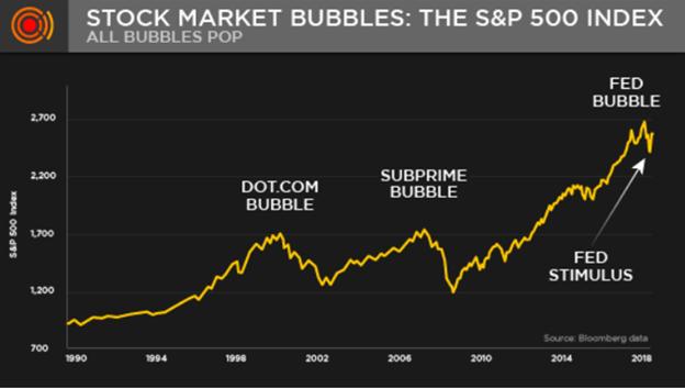 Кризис Ликвидности