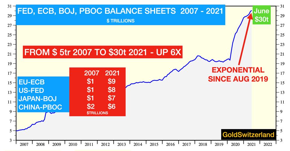 Central bank balance sheets: the central bank endgame