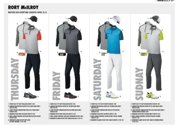 Rory McIlroy Masters Apparel Script