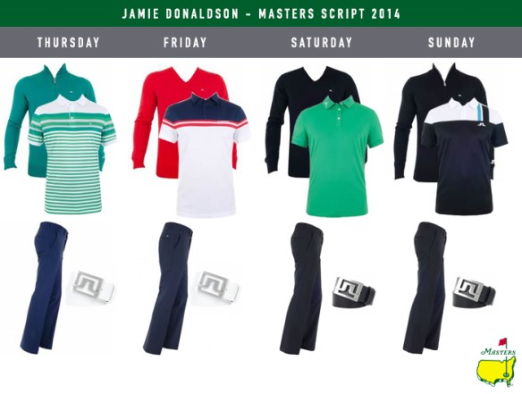 Jamie Donaldson Masters