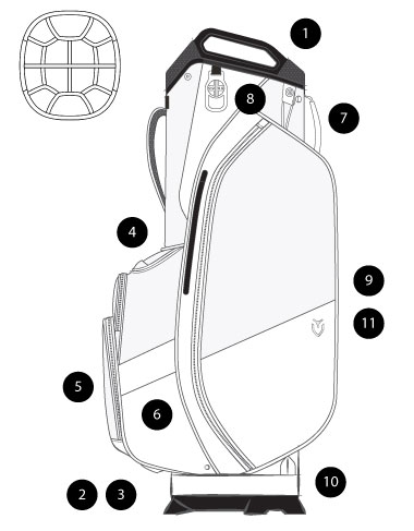 Vessel-cart-features