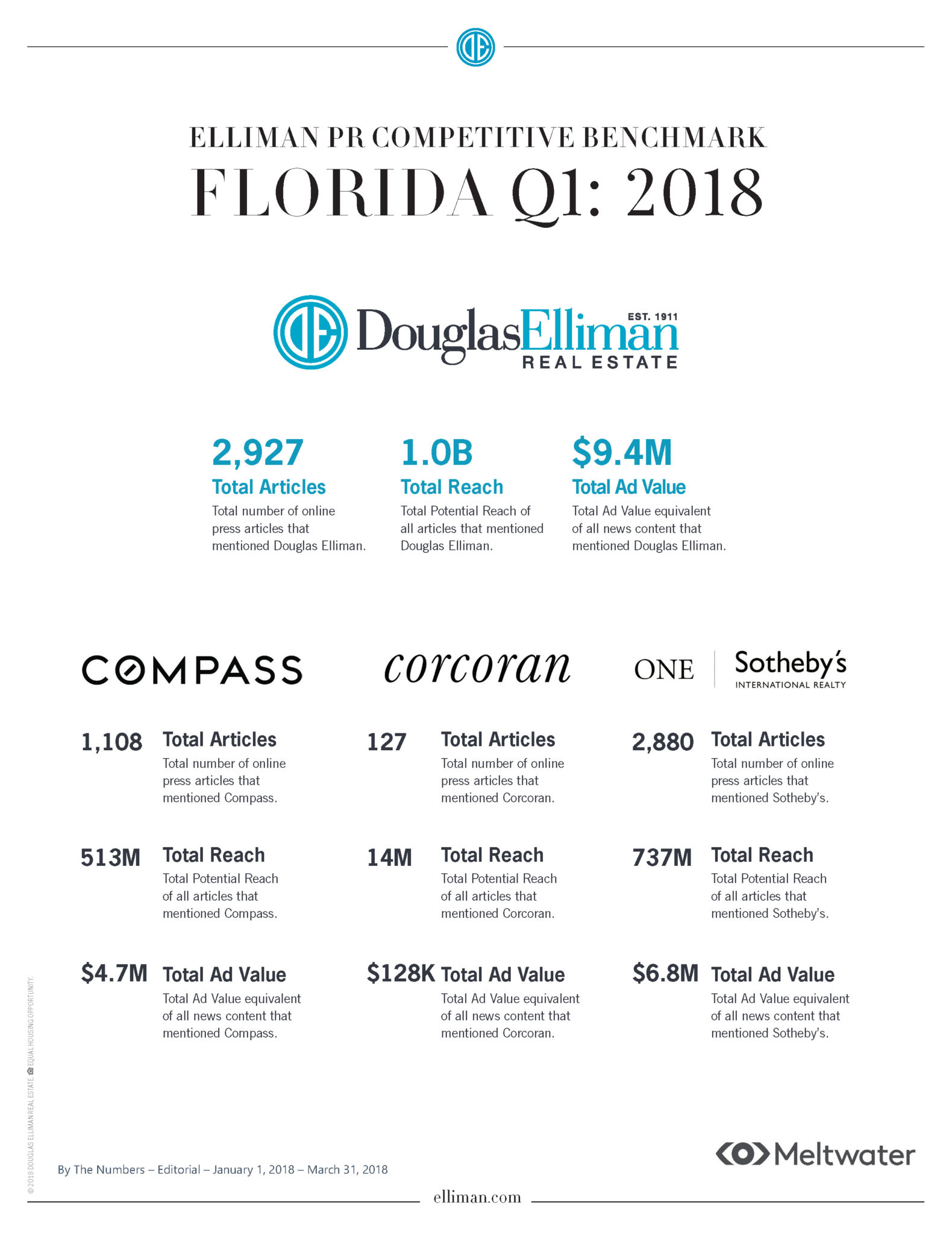 DE_ListingPresentation_Florida_2018_May_2018_file with cropmarks_Page_25