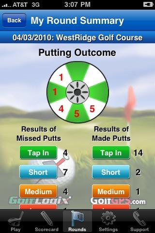 GolfLogix iPhone app - round summary putting
