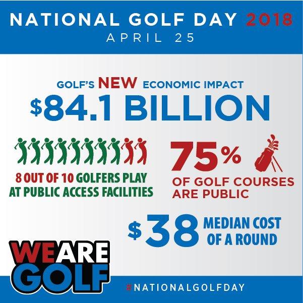 National Golf Day Celebrates Golf's Economic Impact
