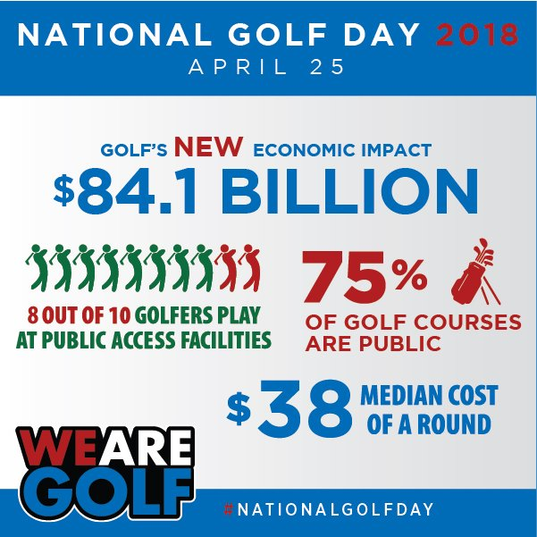 National Golf Day Celebrates Golf's Economic Impact