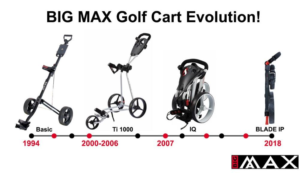 Evolution of The Golf Cart/Trolley -- Big Max at 25