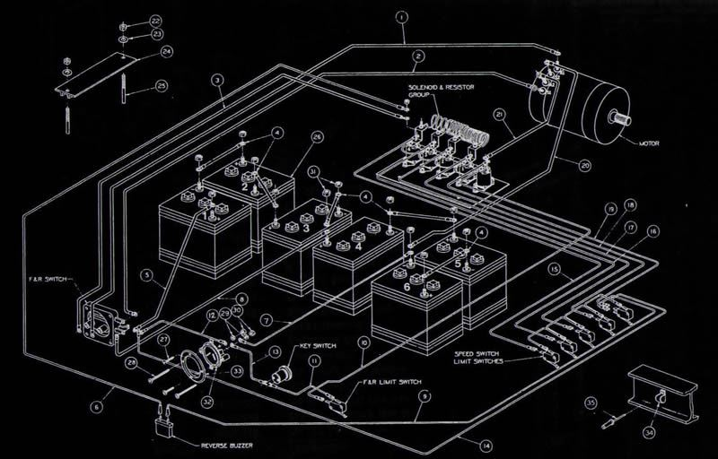 Club Car DS 36 Volt Wiring Diagram For Non V-glide Carts