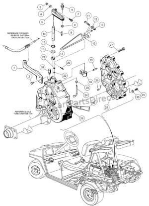 Unitized Transaxle  Gasoline Part 1  Club Car parts