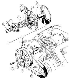 Driven Clutch  Club Car parts & accessories