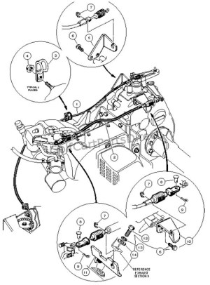 Governor and Accelerator Cables  Club Car parts & accessories