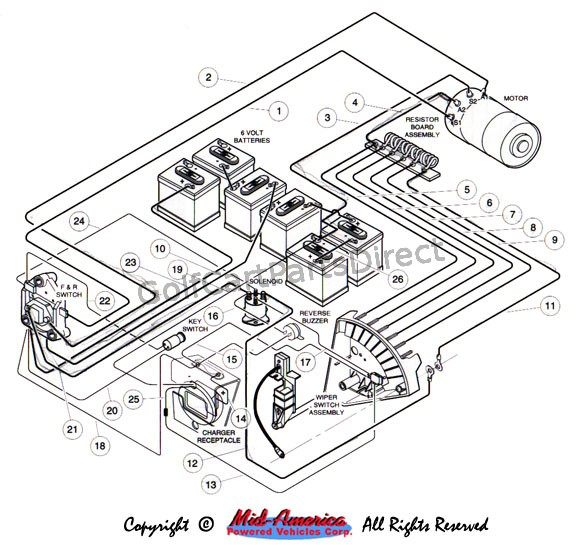 power wiring  36v vglide  golfcartpartsdirect
