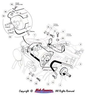 Starter  Generator Mount  GolfCartPartsDirect