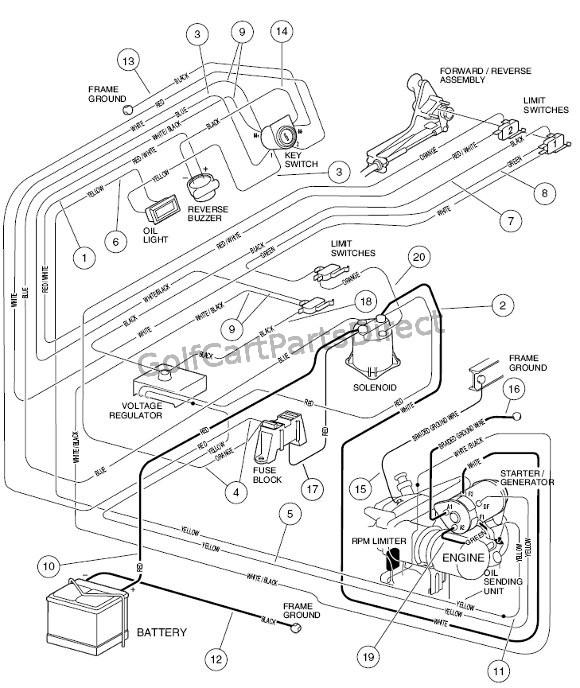 wiring diagram for yamaha gas golf cart  ge gas dryer