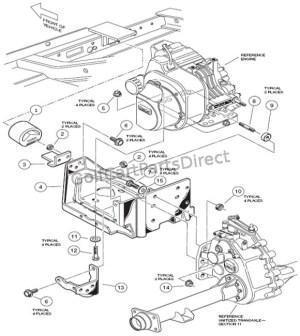 Engine Mounting  GolfCartPartsDirect