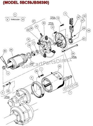 Electric Motor  (MODEL 5BC59JBS6390)  GolfCartPartsDirect