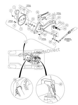 20042007 Club Car Precedent Gas or Electric  Club Car parts & accessories