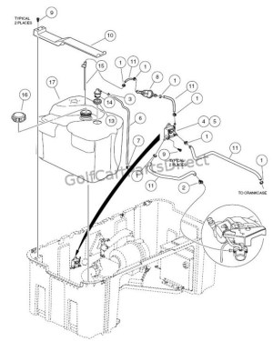 Fuel System  GolfCartPartsDirect