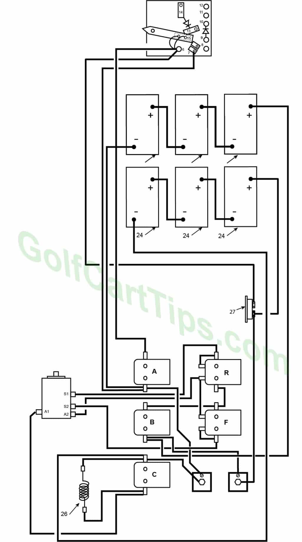 Yamaha Golf Cart Wiring Diagram Ly Fresh Harley Davidson